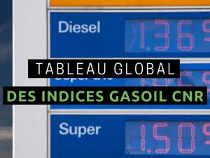 INDICES GASOIL CNR