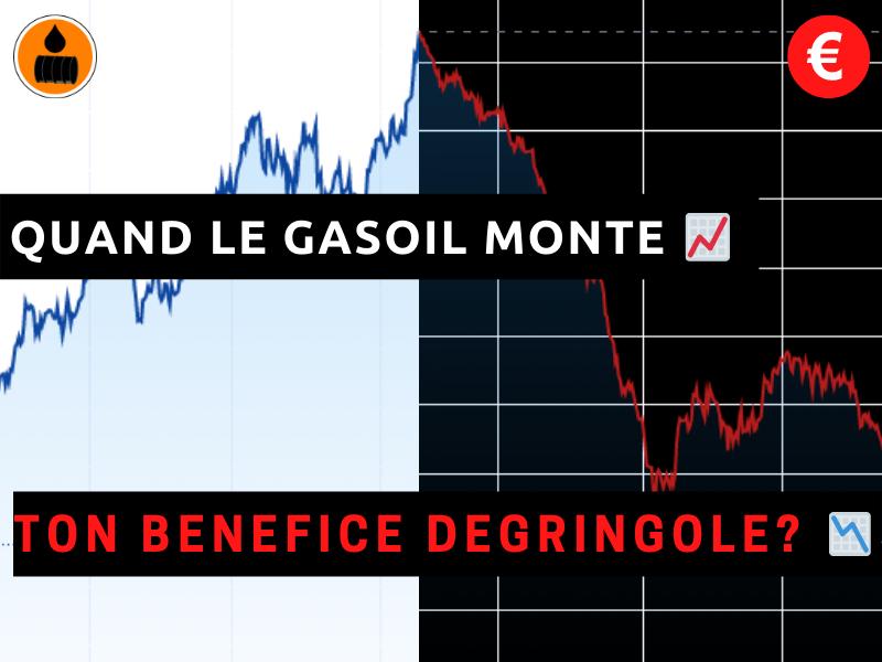 COMMENT CALCULER L'INDEXATION GASOIL